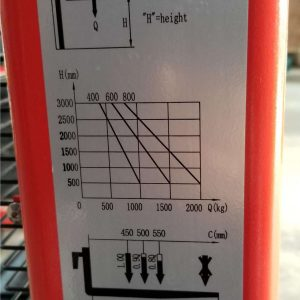 FE16N - Full Electric Narrow 1.5Ton/1.6M